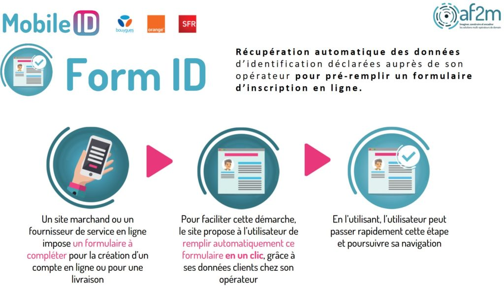 Parcours Form ID