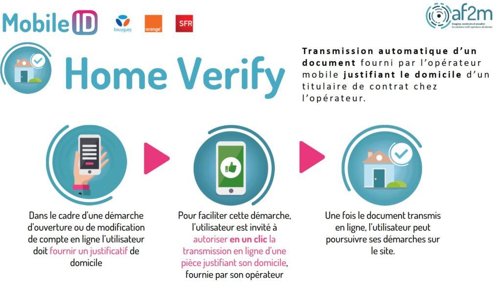 Parcours Home Verify