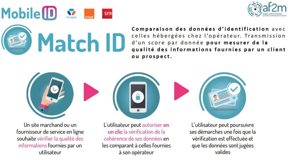 Parcours Match ID